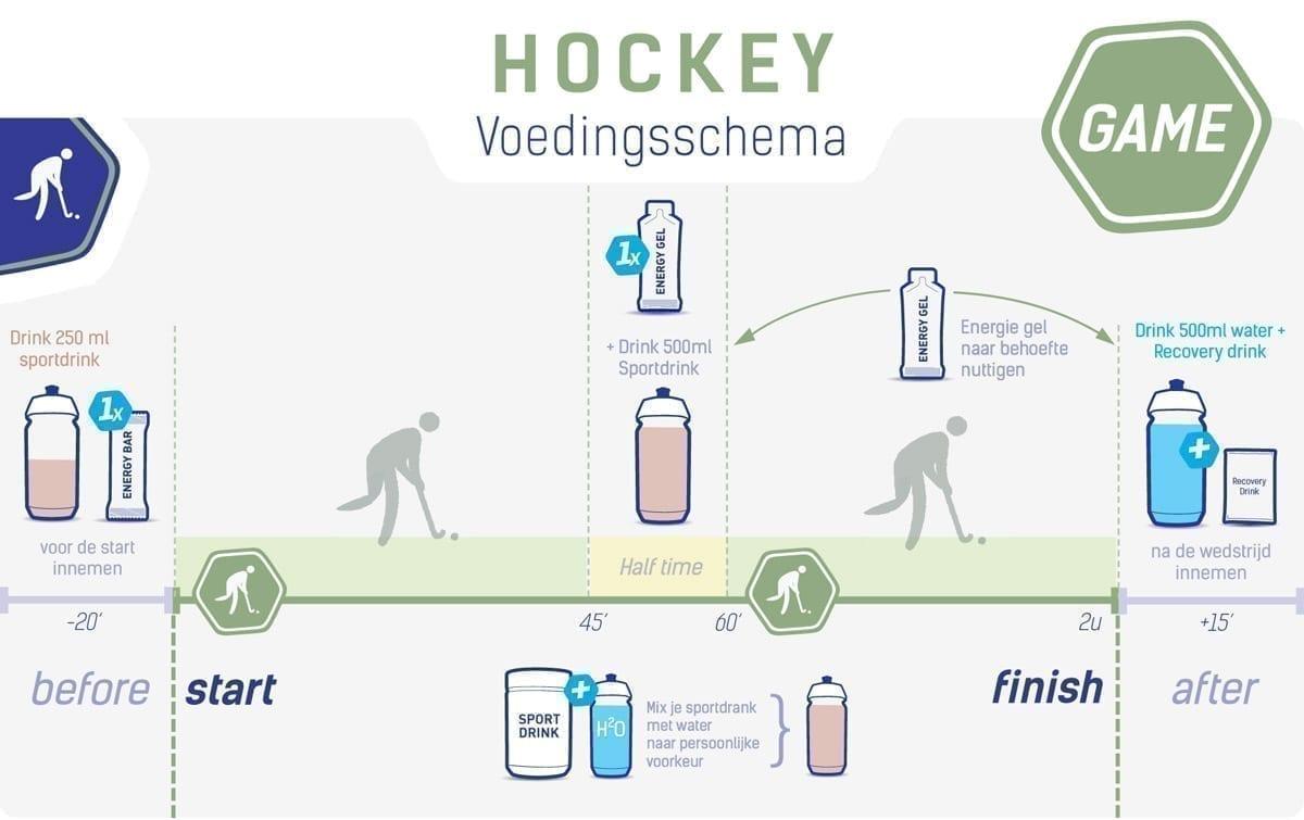 Voedingsschema hockey wedstrijd