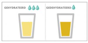 hydratatie foto